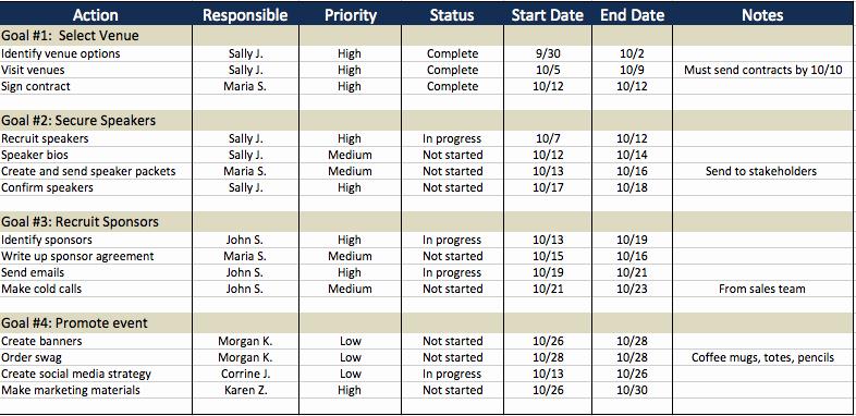 Event Project Plan Template Excel Unique top Project Plan Templates for Excel