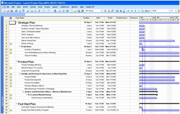 Event Project Plan Template Lovely 27 Of event Project Plan Template