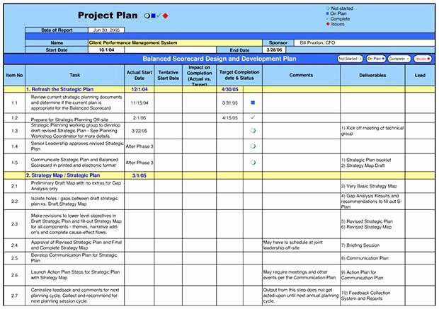 Event Project Plan Template Luxury Best Project Plan Template – 28 – Project Plan