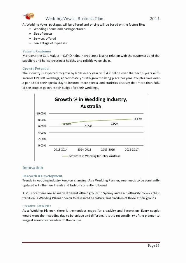 Event Venue Business Plan Template Fresh Wedding Venue Business Plan Size Wedding Venues