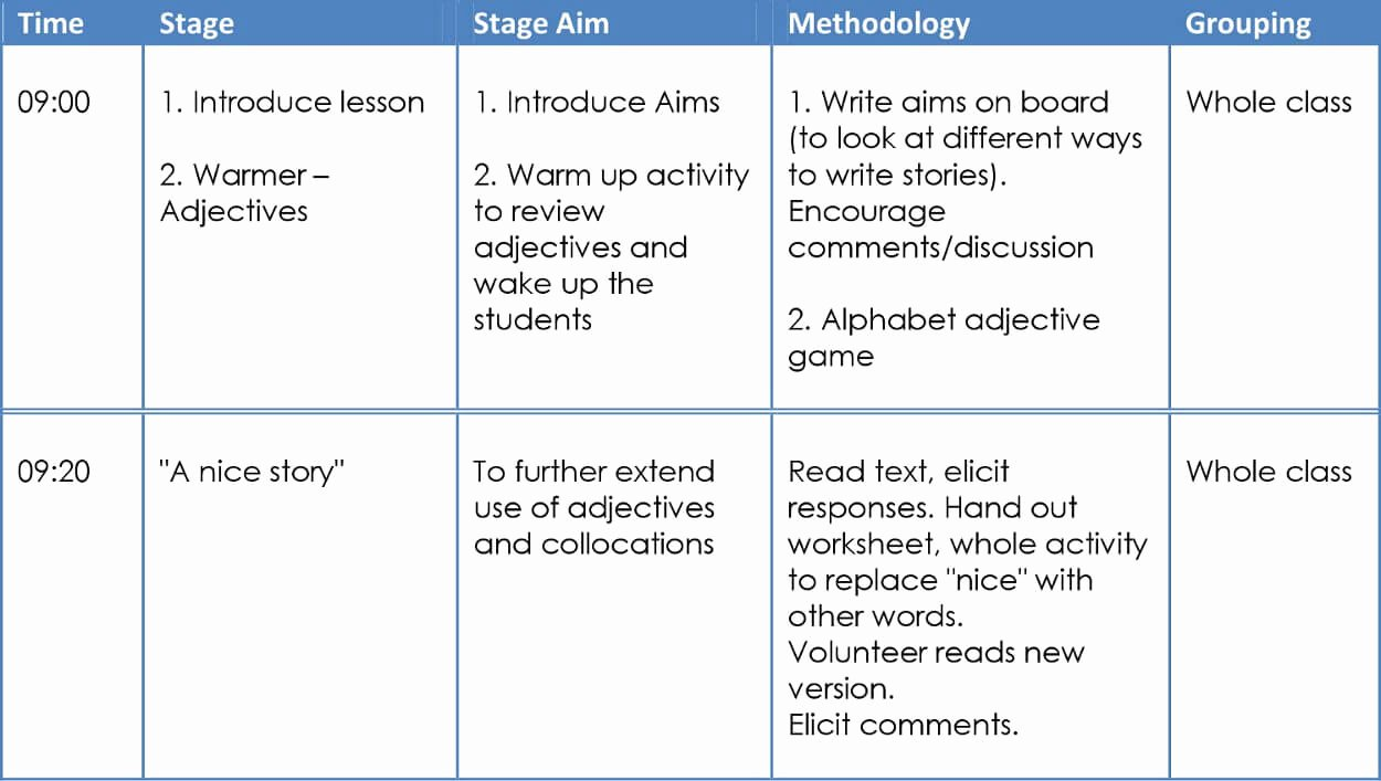 Example Lesson Plan Template Lovely How to Write A Daily Lesson Plan Template