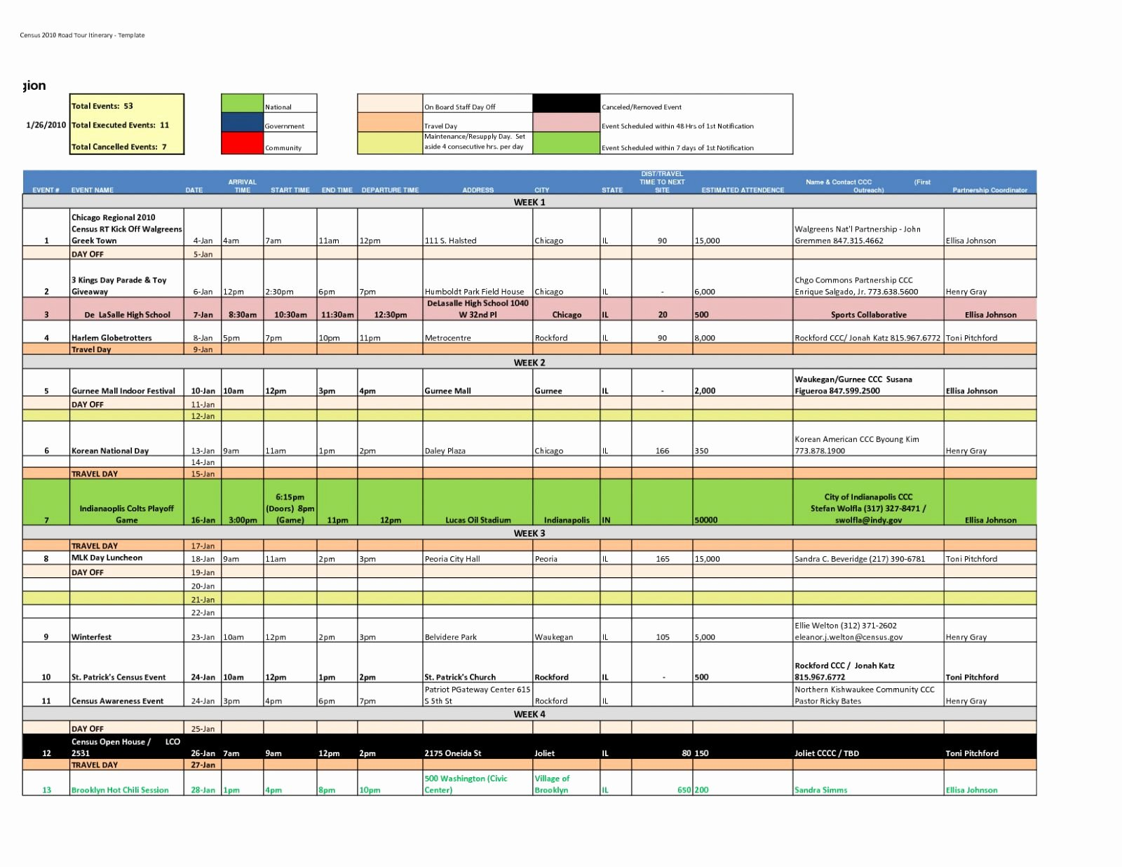 Facility Maintenance Plan Template Beautiful Facility Maintenance Schedule Excel Template Glendale