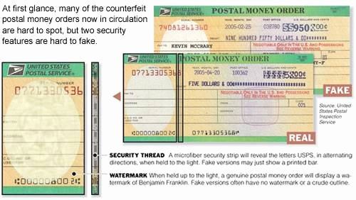 Fake Money order Receipt Best Of Counterfeit Money orders Fraud Guides