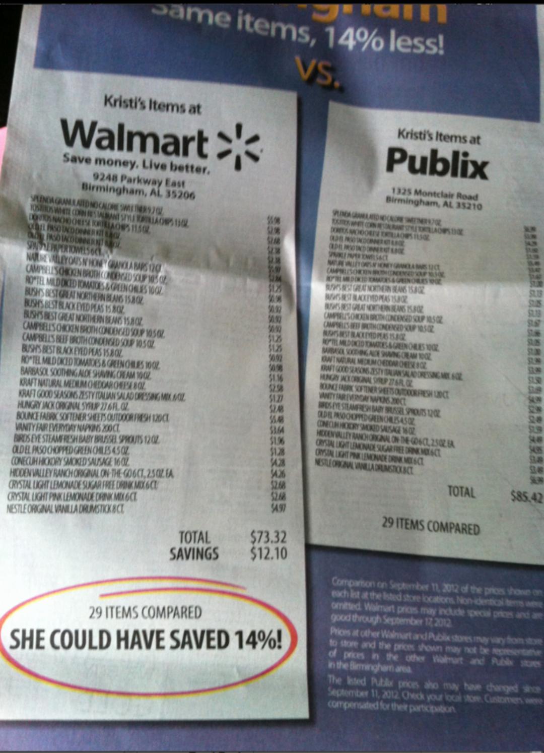 Fake Oil Change Receipts Luxury Walmart Oil Change Receipt theminecraftserver Best