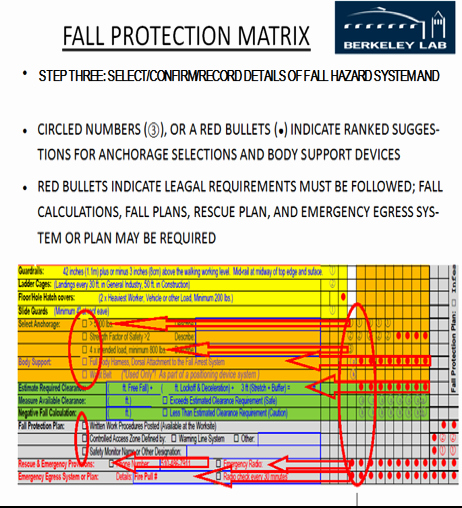 Fall Protection Plan Template Awesome Pub 3000 Chapter 30 Fall Protection Program