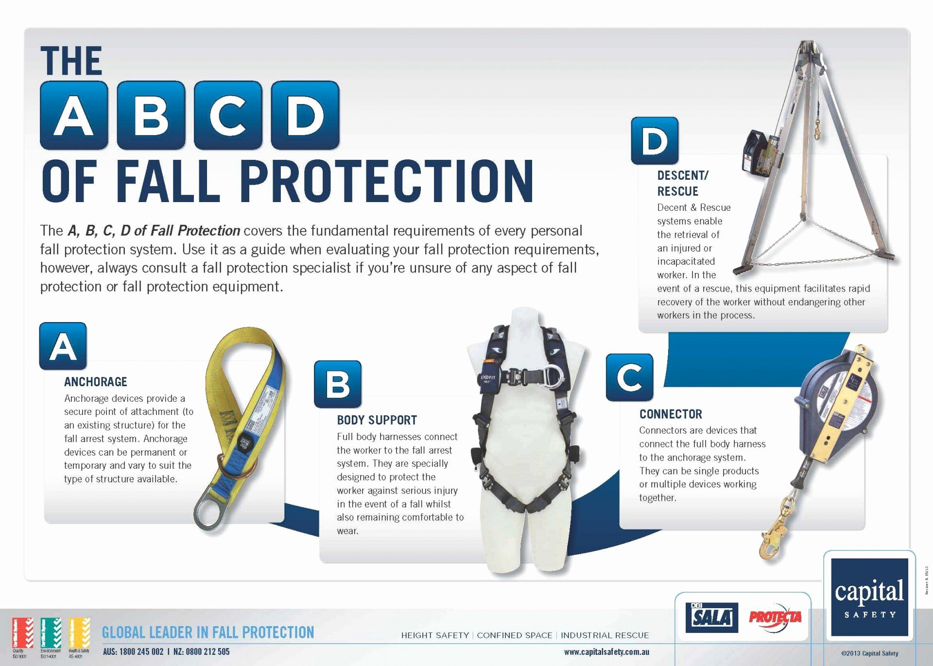 Fall Protection Plan Template Fresh 006 Fall Protection Rescue Plan Template south Africa