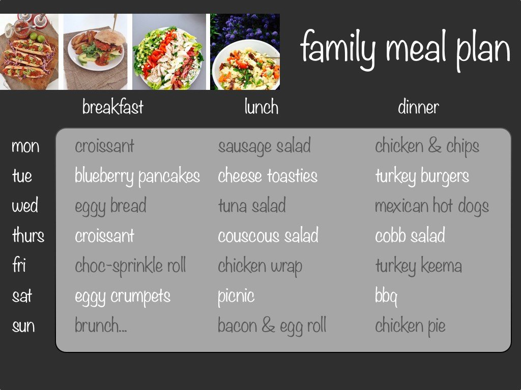Family Meal Plan Template Beautiful Family Meal Plan 15th June 2015
