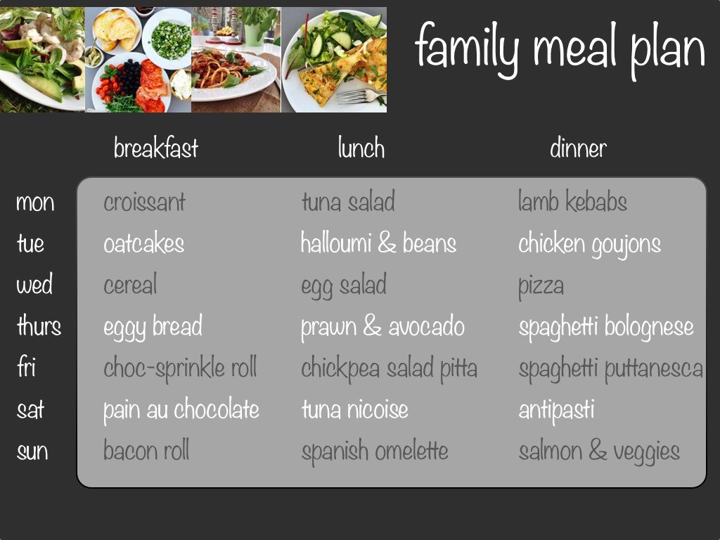 Family Meal Plan Template Beautiful Family Meal Plan 29th June 2015