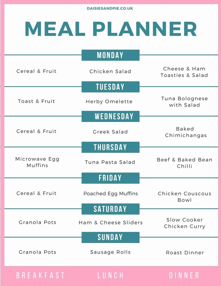 Family Meal Plan Template Lovely 25 Best Ideas About Family Meal Planner On Pinterest