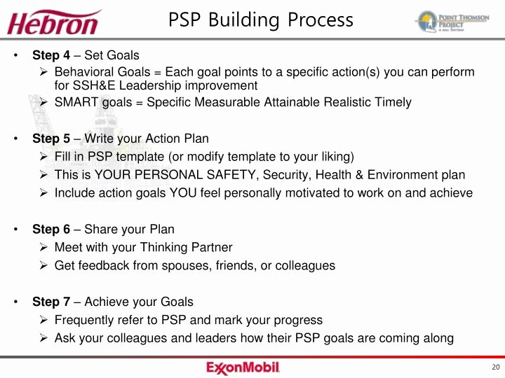 Family Safety Plan Template Inspirational Ppt Personal Safety Plan Powerpoint Presentation Id