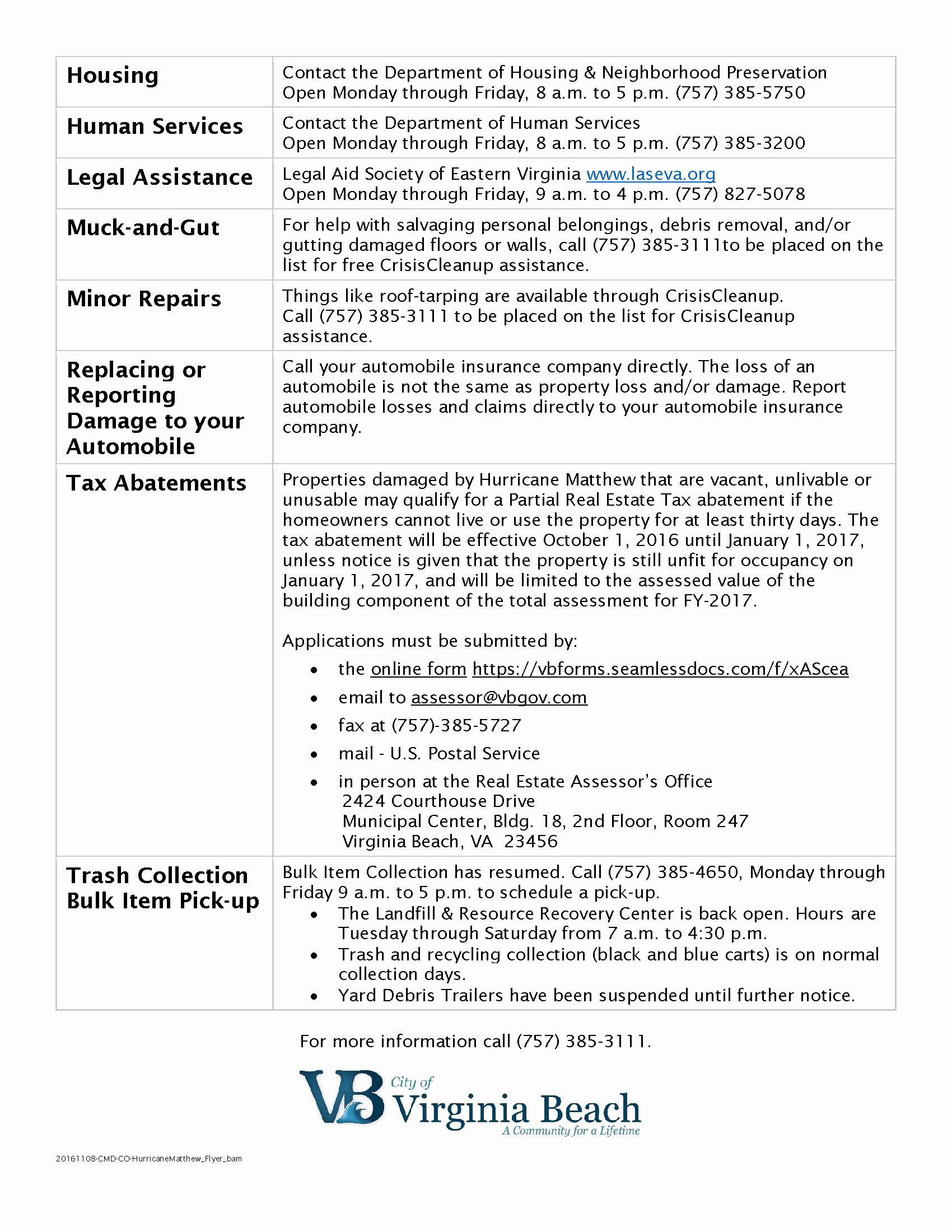Fema Appeal Letter Template Elegant Disaster Appeal Letter Sample to Pin On Pinterest