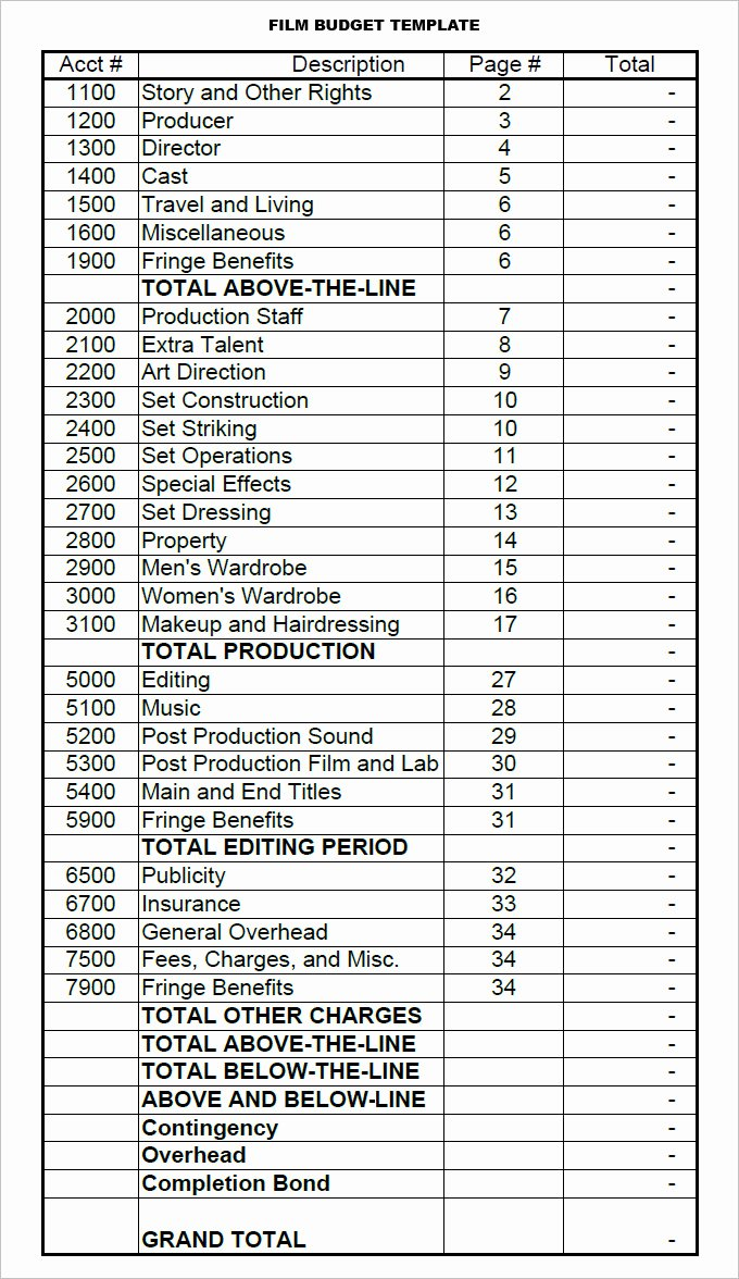 Film Business Plan Template Awesome Bud Template 9 Free Pdf Excel Downloads