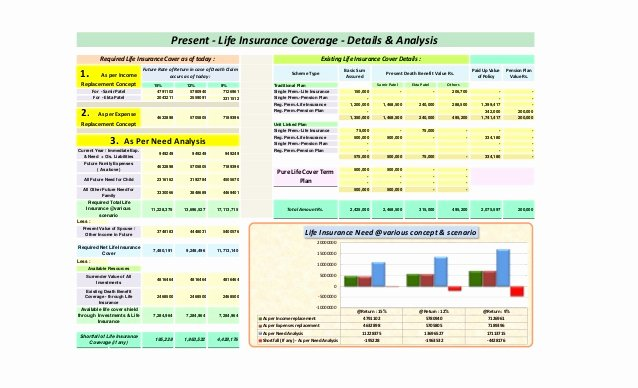 Financial Advisor Business Plan Template Lovely Create A Business Plan In Excel