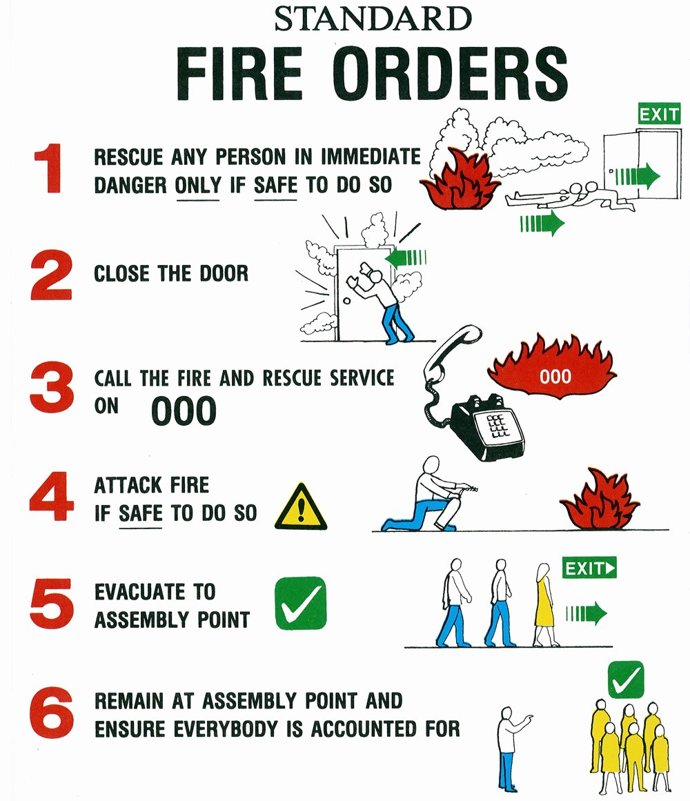 Fire Prevention Plan Template Fresh Printable Fire Escape Plan Template