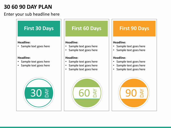 First 100 Days Plan Template Beautiful 5 Best 90 Day Plan Templates for Powerpoint