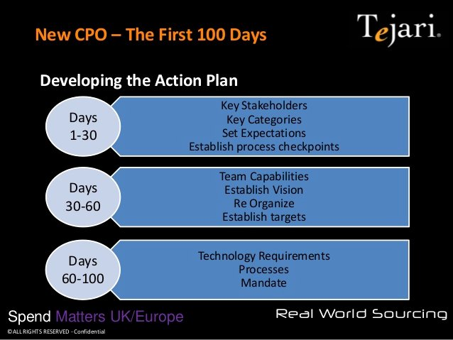First 100 Days Plan Template Elegant New Cpo the First 100 Days