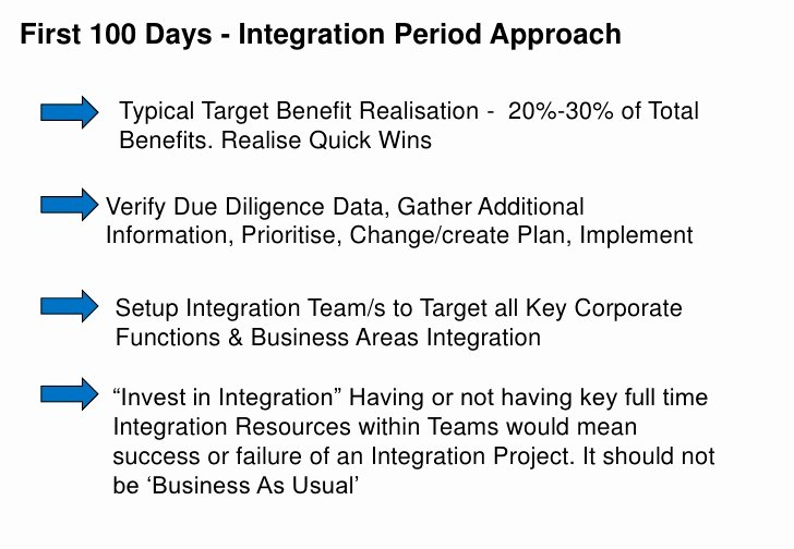 First 100 Days Plan Template Elegant Post Acquisiton Integration Framework