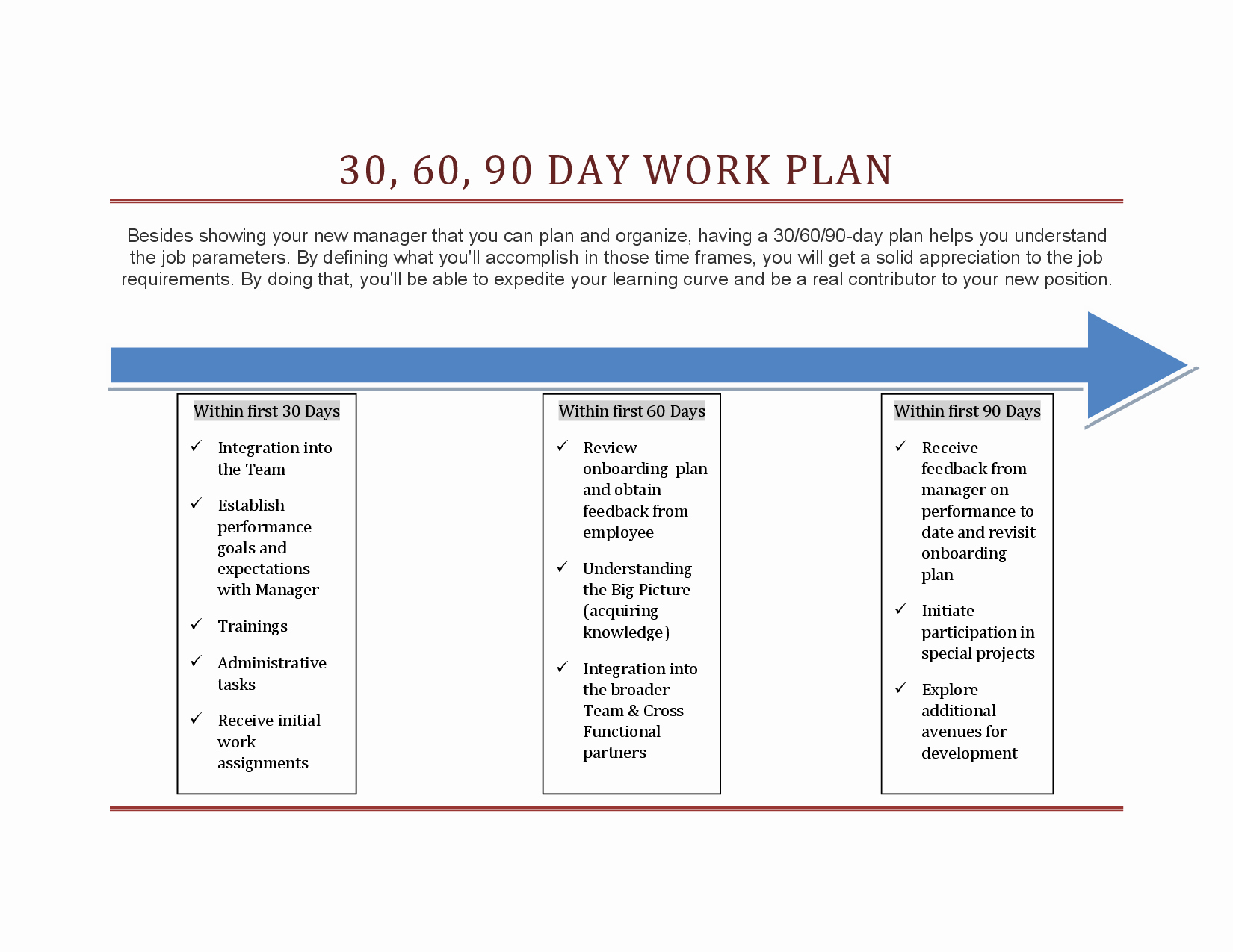 First 100 Days Plan Template Fresh 30 60 90 Day Work Plan Templatepdf by Tinammckenna
