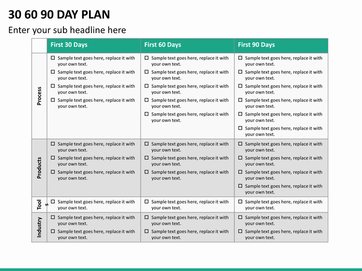 First 90 Days Plan Template Awesome 30 60 90 Day Plan Powerpoint Template