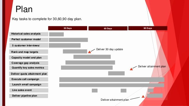 First 90 Days Plan Template Awesome 30 60 90 Day Sales Action Plan