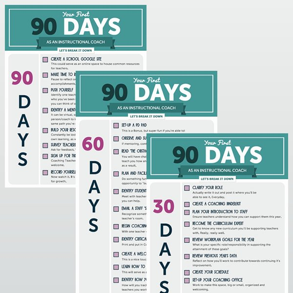 First 90 Days Plan Template Beautiful Your First 90 Days as An Instructional Coach – Infographic