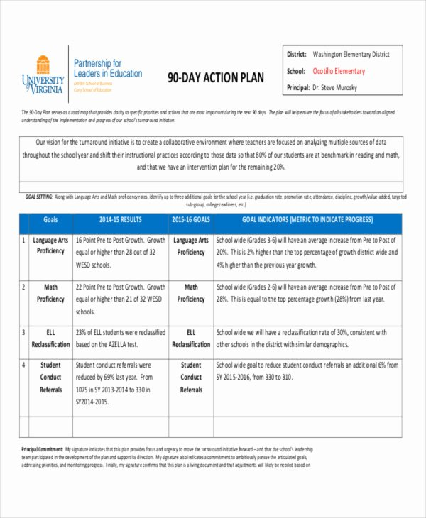 First 90 Days Plan Template Inspirational 16 Action Plan Templates