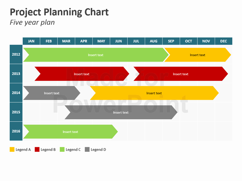 Five Year Plan Template New Project Planning Chart Powerpoint Slides