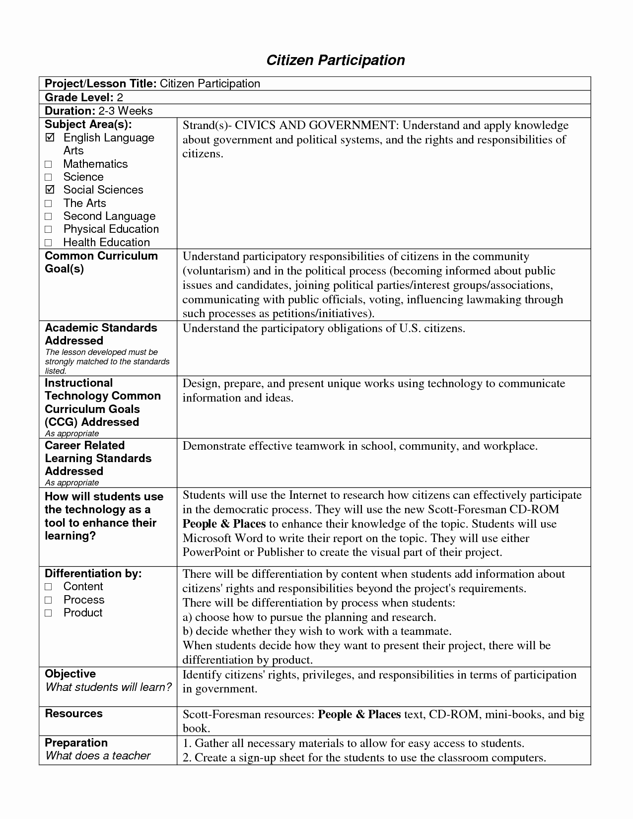Florida Lesson Plan Template Luxury Civics Lesson Plan Templates Florida Standards
