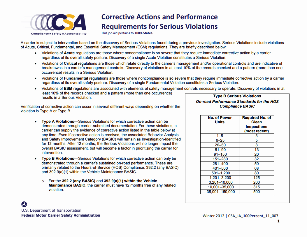 Fmcsa Corrective Action Plan Template Inspirational Csa Help Center Resources