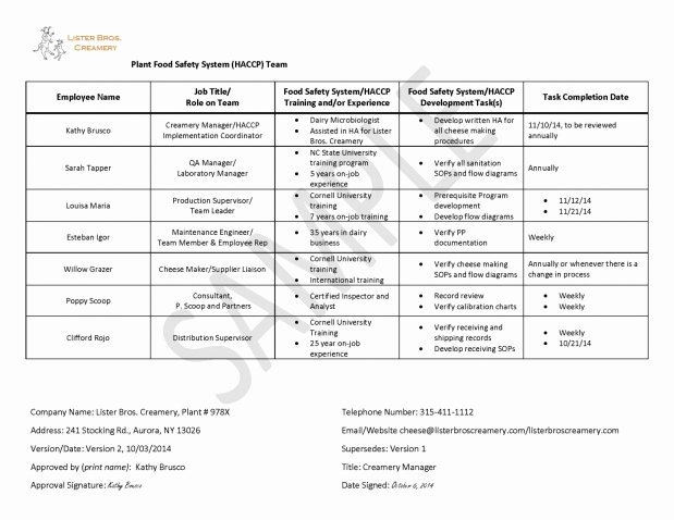 Food Safety Plan Template Awesome Preliminary Steps