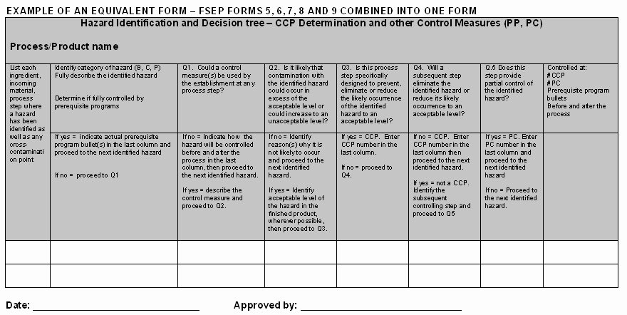 Food Safety Plan Template Best Of 16 Best Of Worksheet for Word Documents Quadratic