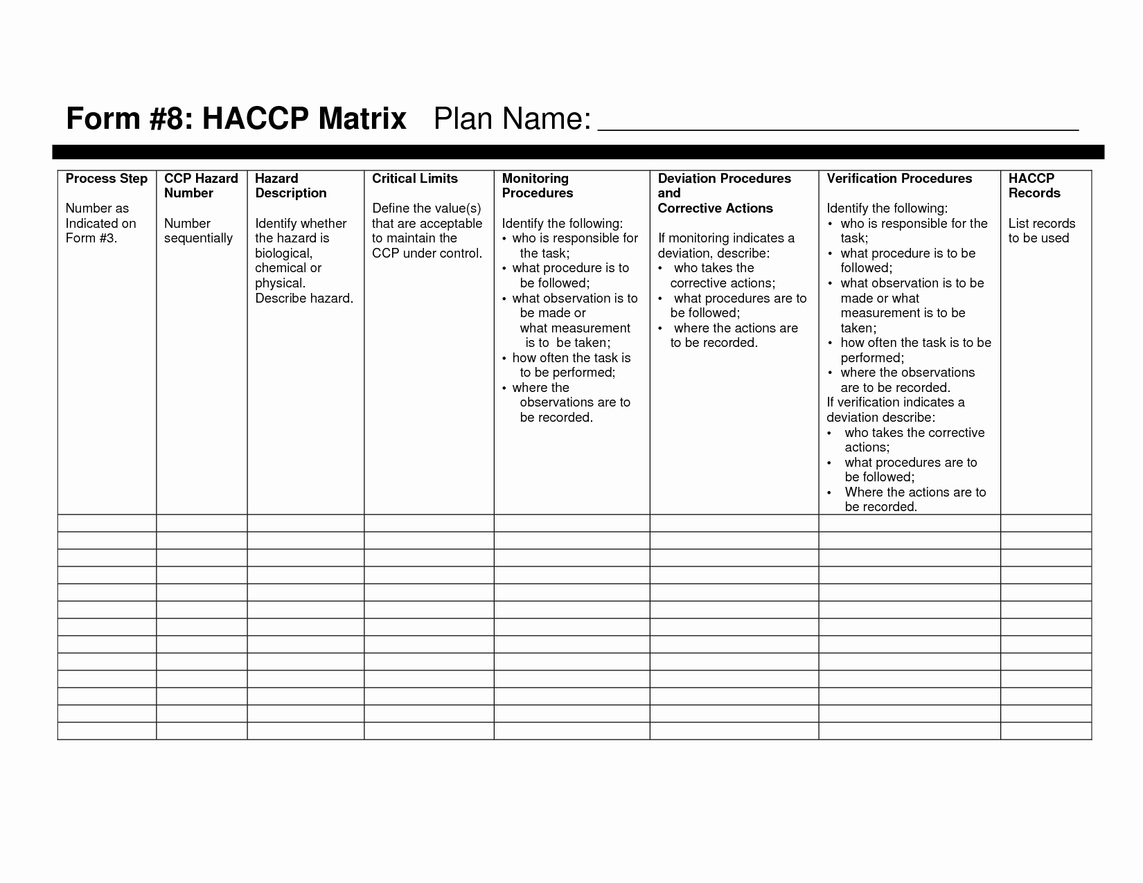 Food Safety Plan Template Elegant Haccp Plan Template