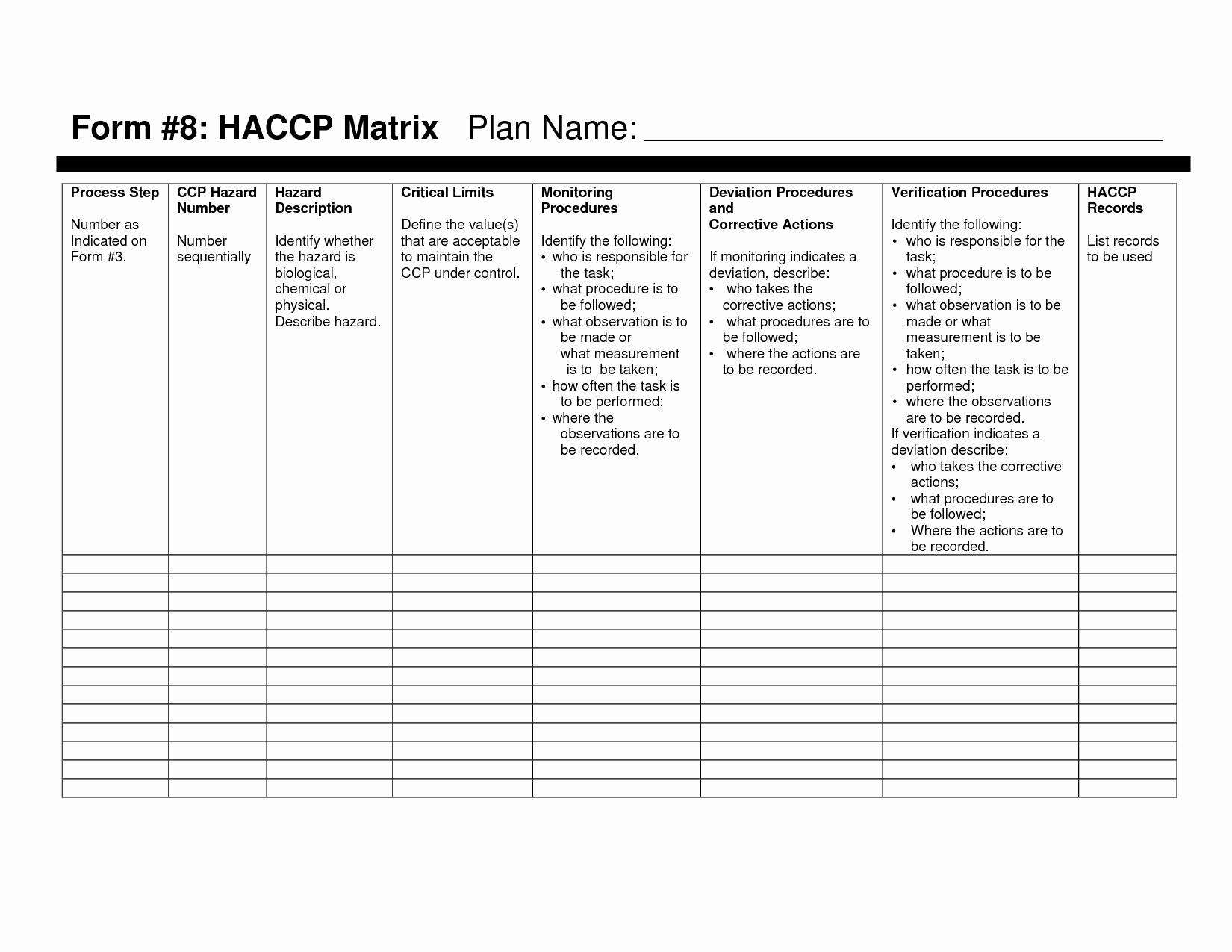 Food Safety Plan Template Elegant Haccp Plan Template