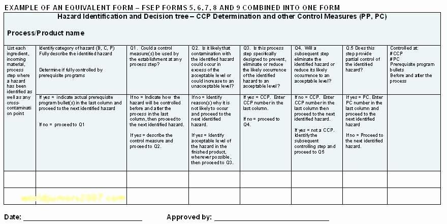 Food Safety Plan Template Elegant Manual Template 2 Help Desk Operations Sample Free