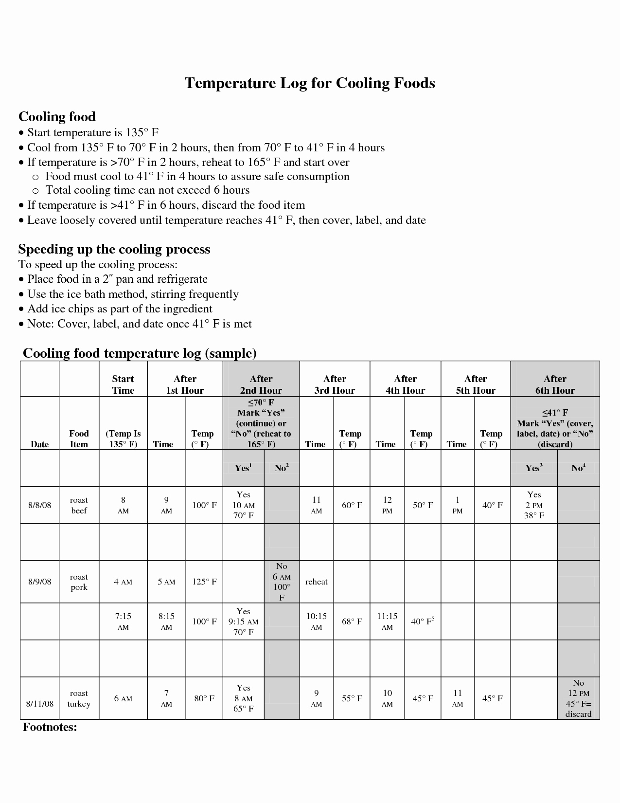 Food Safety Plan Template Unique Haccp Plan Template