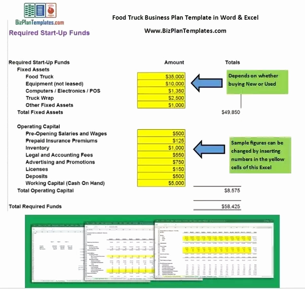 Food Truck Business Plan Template Unique How Much Does A Food Truck Cost Quora