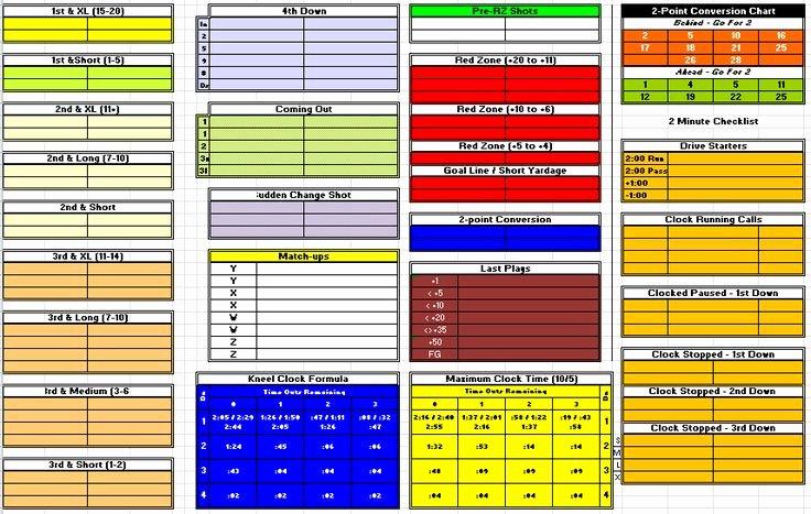 Football Game Plan Template Elegant Football Fensive Play Call Sheet Template