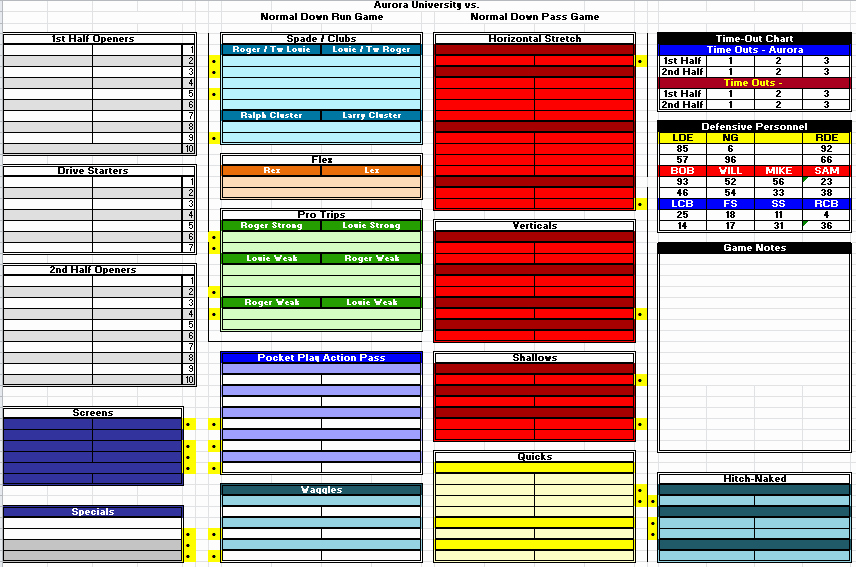 Football Game Plan Template Unique Index Of Cdn 3 2005 813