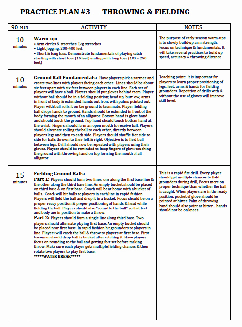 Football Practice Plan Template Awesome Youth Baseball Practice Plans Coaching