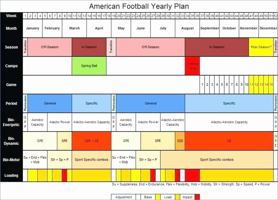 Football Practice Plan Template Excel Unique Football Practice Schedule Template