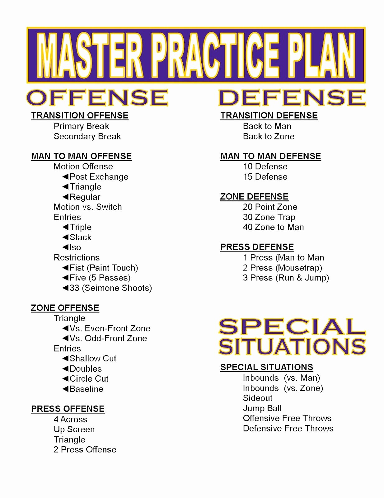 Football Practice Plan Template Inspirational Hoop thoughts Do You Have A Master Practice Plan