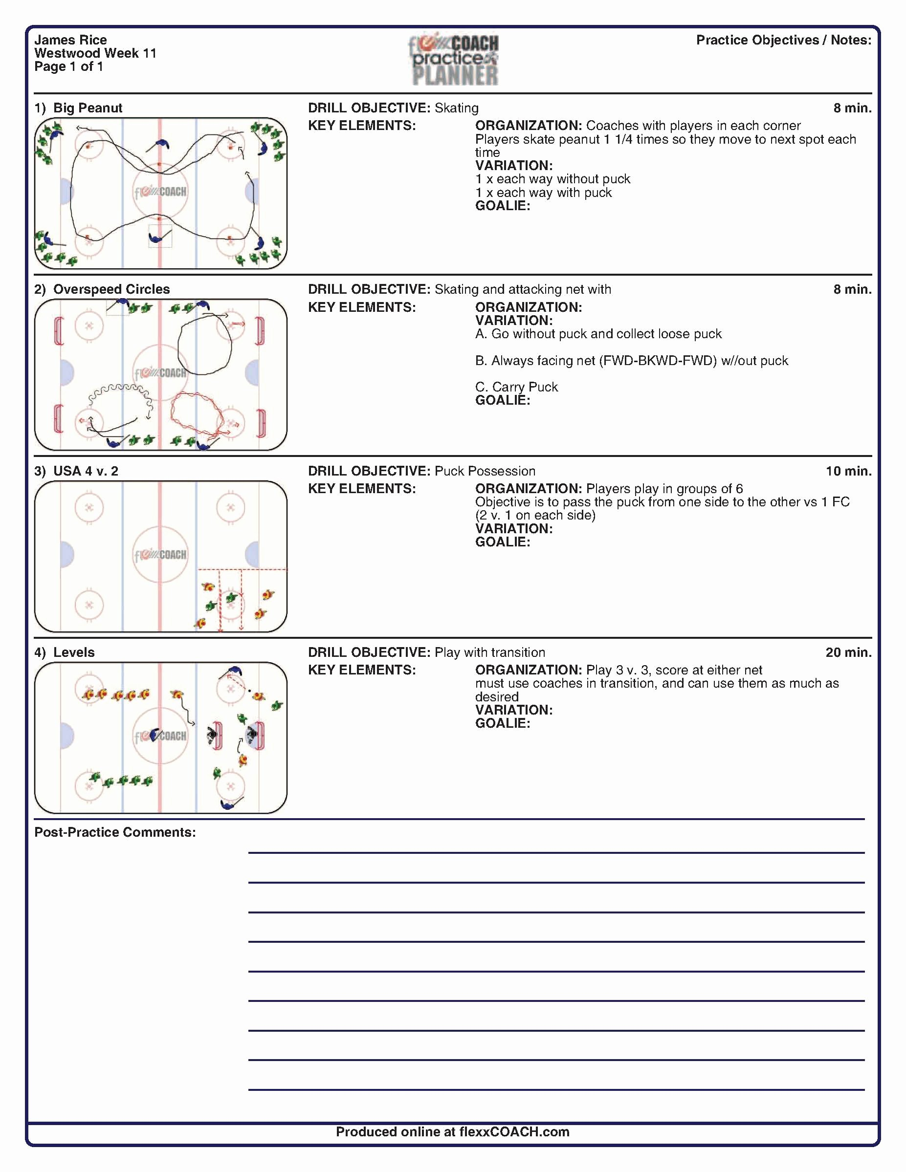 Football Practice Plan Template Unique 28 Of softball Practice Plan Template Printable