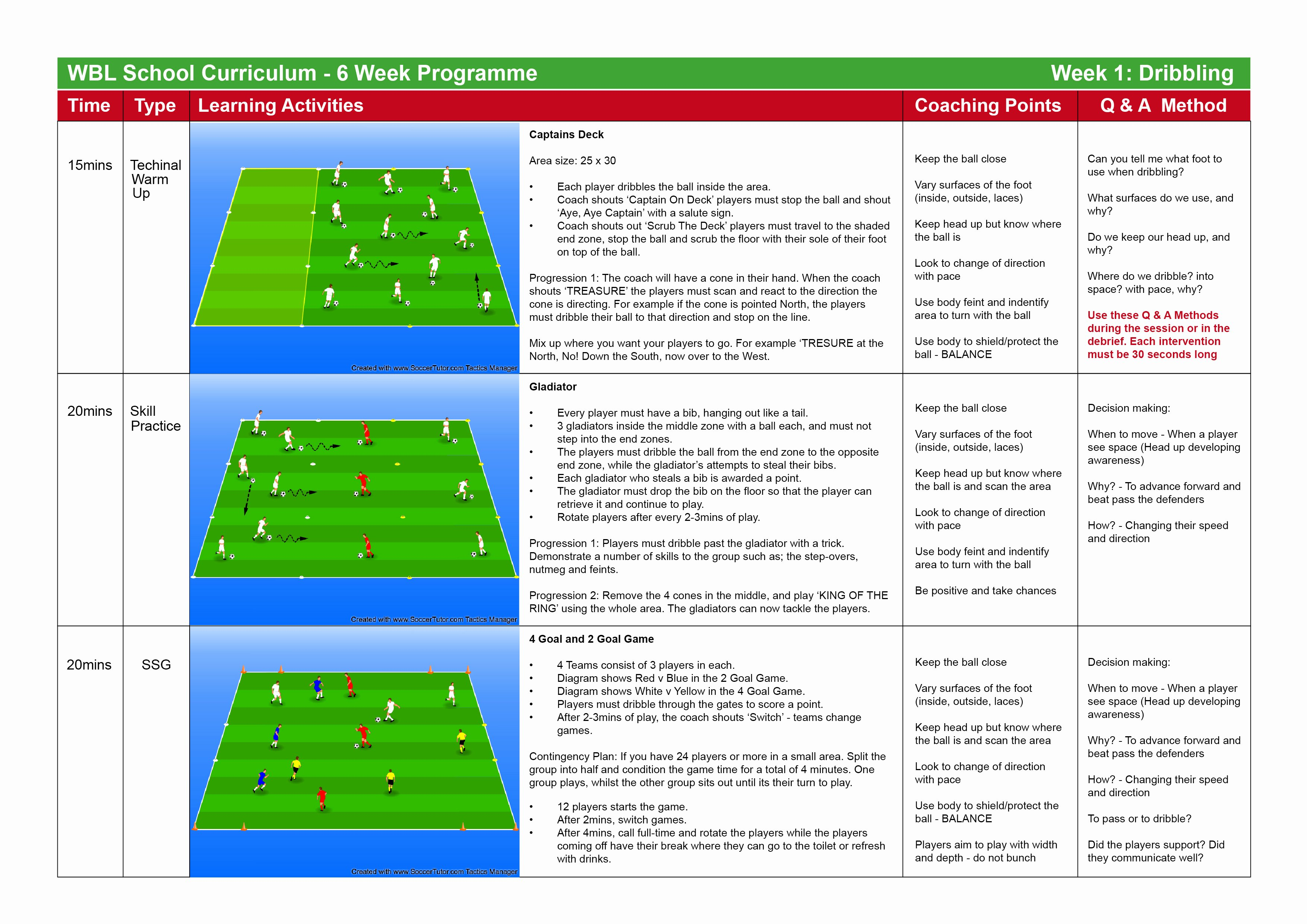 Football Session Plan Template Awesome Wbl School Curriculum – Dribbling Week 1