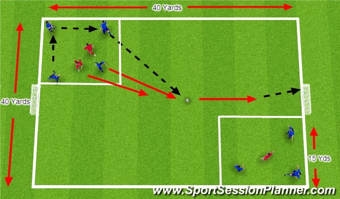 Football Session Plan Template Inspirational Football soccer forward Runs with without the Ball Level