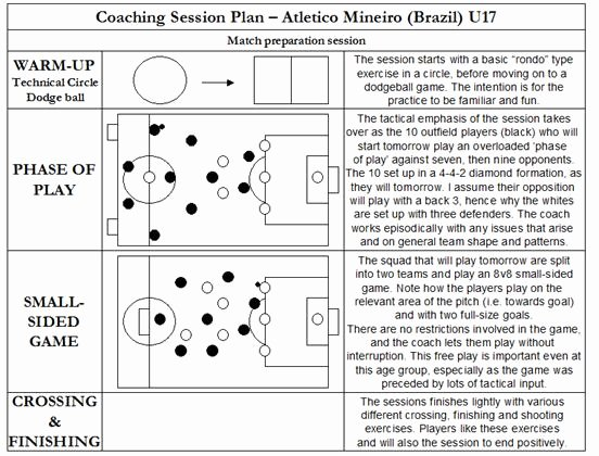 Football Session Plan Template Lovely Sample Session Plans In soccer