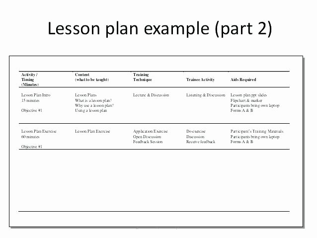 Football Session Plan Template Luxury Helicopter Cfi Lesson Plan Template Helicopter and