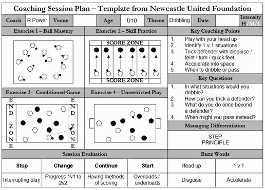 Football Session Plan Template Unique Sample Session Plans In soccer