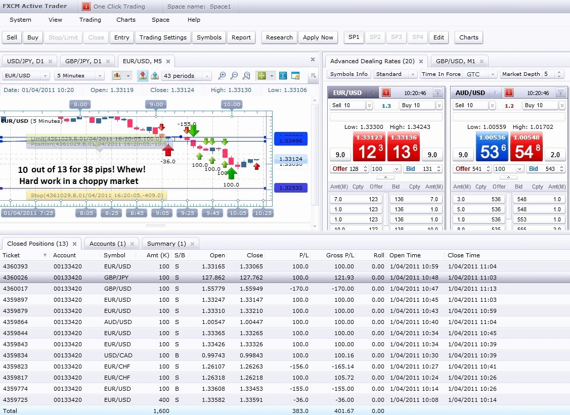 Forex Trading Plan Template Awesome forex Trading Spreadsheet Calculator