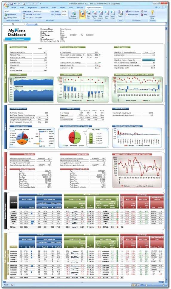 Forex Trading Plan Template Elegant forex Trading Spreadsheet – Spreadsheet Template