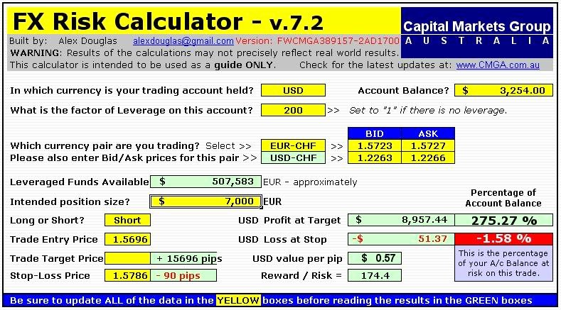 Forex Trading Plan Template Lovely Firehorse S Trading Spreadsheet forex Factory